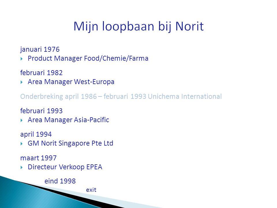 januari 1976  Product Manager Food/Chemie/Farma februari 1982  Area Manager West-Europa Onderbreking april 1986 – februari 1993 Unichema Internation