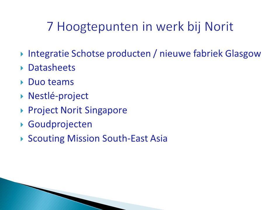  Integratie Schotse producten / nieuwe fabriek Glasgow  Datasheets  Duo teams  Nestlé-project  Project Norit Singapore  Goudprojecten  Scouting