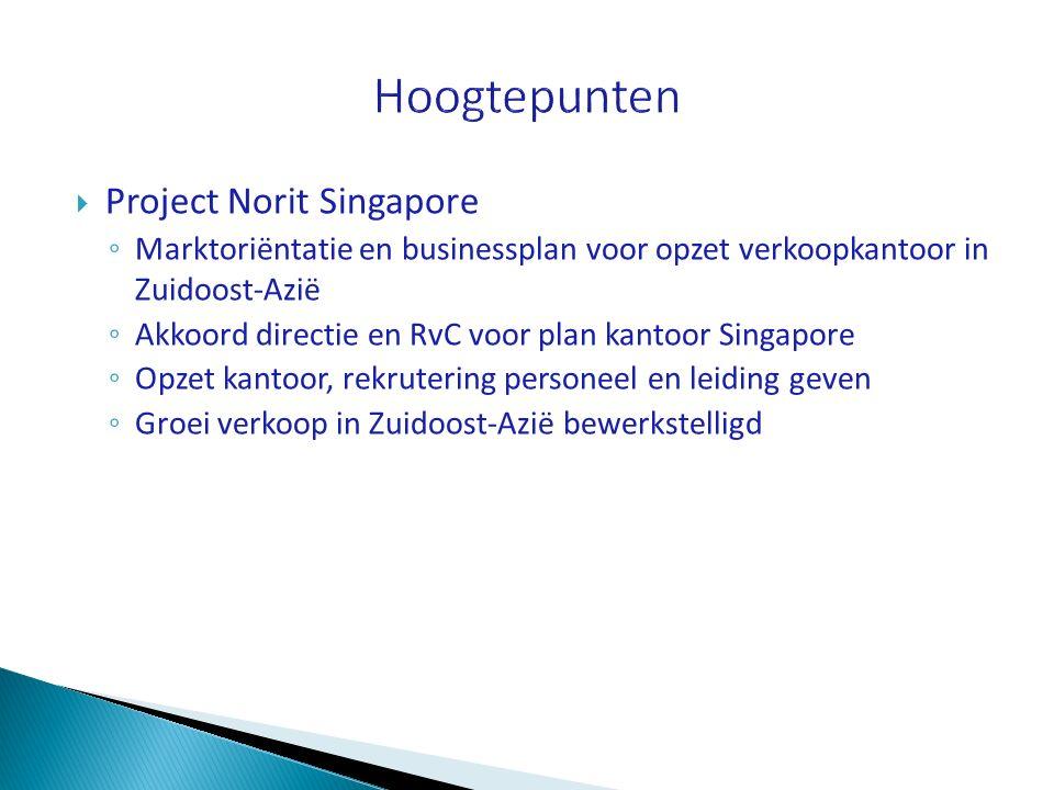  Project Norit Singapore ◦ Marktoriëntatie en businessplan voor opzet verkoopkantoor in Zuidoost-Azië ◦ Akkoord directie en RvC voor plan kantoor Sin