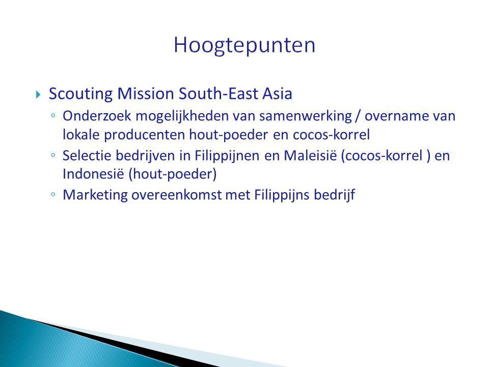  Scouting Mission South-East Asia ◦ Onderzoek mogelijkheden van samenwerking / overname van lokale producenten hout-poeder en cocos-korrel ◦ Selectie