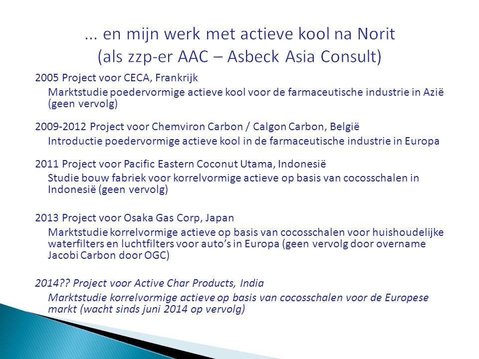 2005 Project voor CECA, Frankrijk Marktstudie poedervormige actieve kool voor de farmaceutische industrie in Azië (geen vervolg) 2009-2012 Project voo