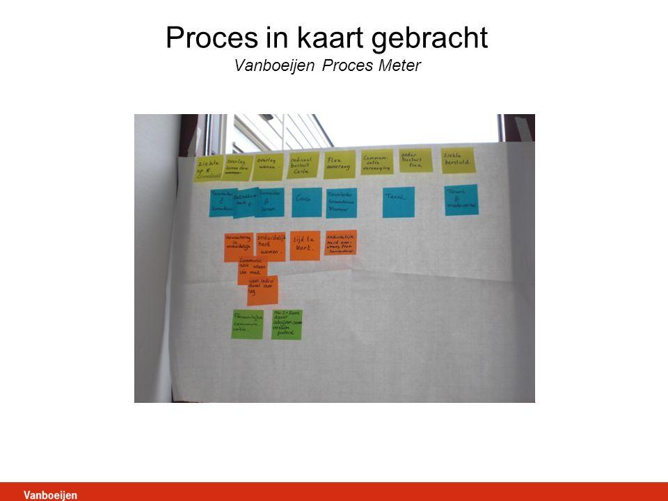 Proces in kaart gebracht Vanboeijen Proces Meter
