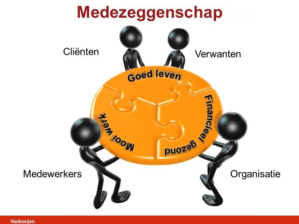 Cliënten MedewerkersOrganisatie Verwanten Medezeggenschap
