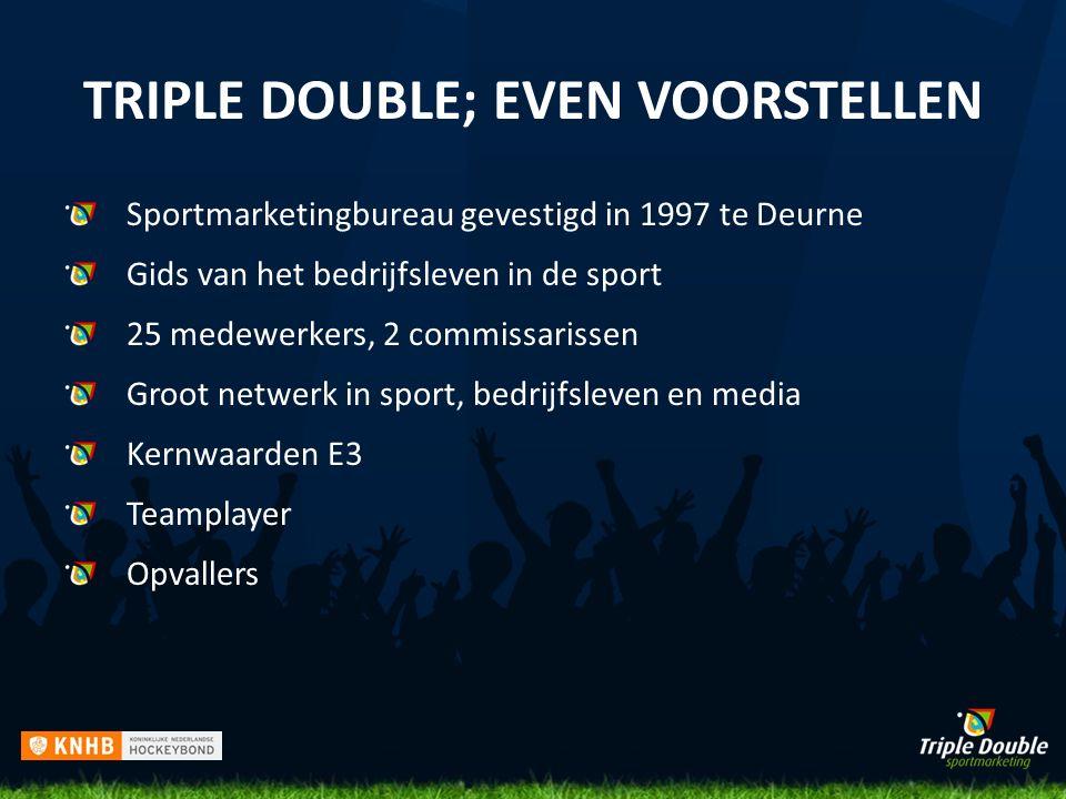 TRIPLE DOUBLE; EVEN VOORSTELLEN Sportmarketingbureau gevestigd in 1997 te Deurne Gids van het bedrijfsleven in de sport 25 medewerkers, 2 commissarissen Groot netwerk in sport, bedrijfsleven en media Kernwaarden E3 Teamplayer Opvallers