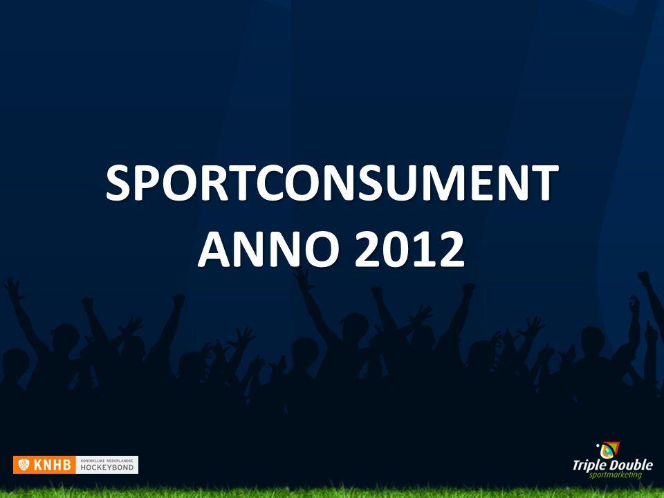 SPORTCONSUMENT ANNO 2012