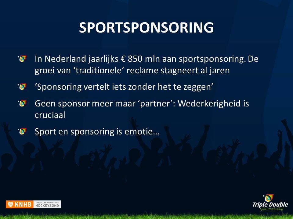 SPORTSPONSORING In Nederland jaarlijks € 850 mln aan sportsponsoring.