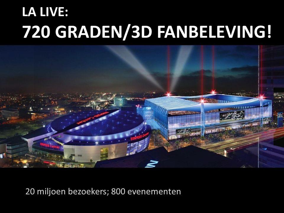 LA LIVE: 720 GRADEN/3D FANBELEVING! 20 miljoen bezoekers; 800 evenementen