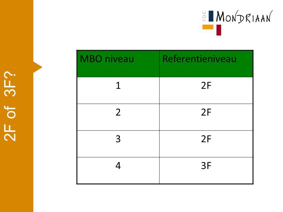 MBO niveauReferentieniveau 12F 2 3 43F 2F of 3F
