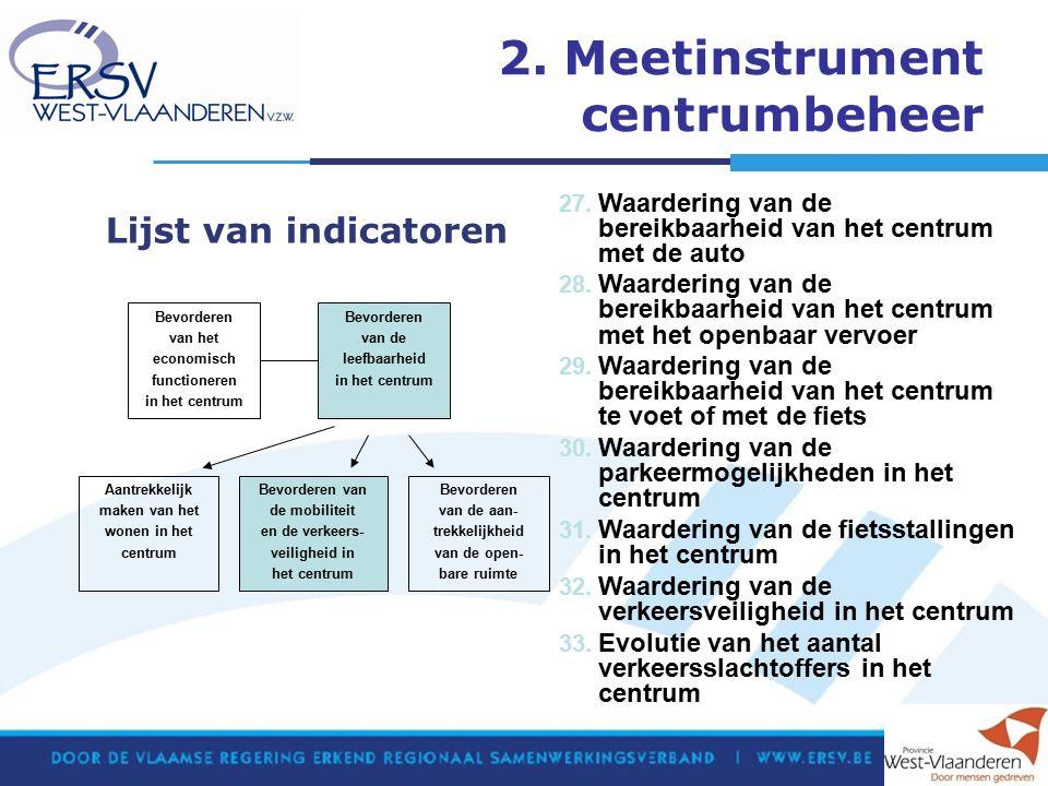 2. Meetinstrument centrumbeheer Lijst van indicatoren 27.