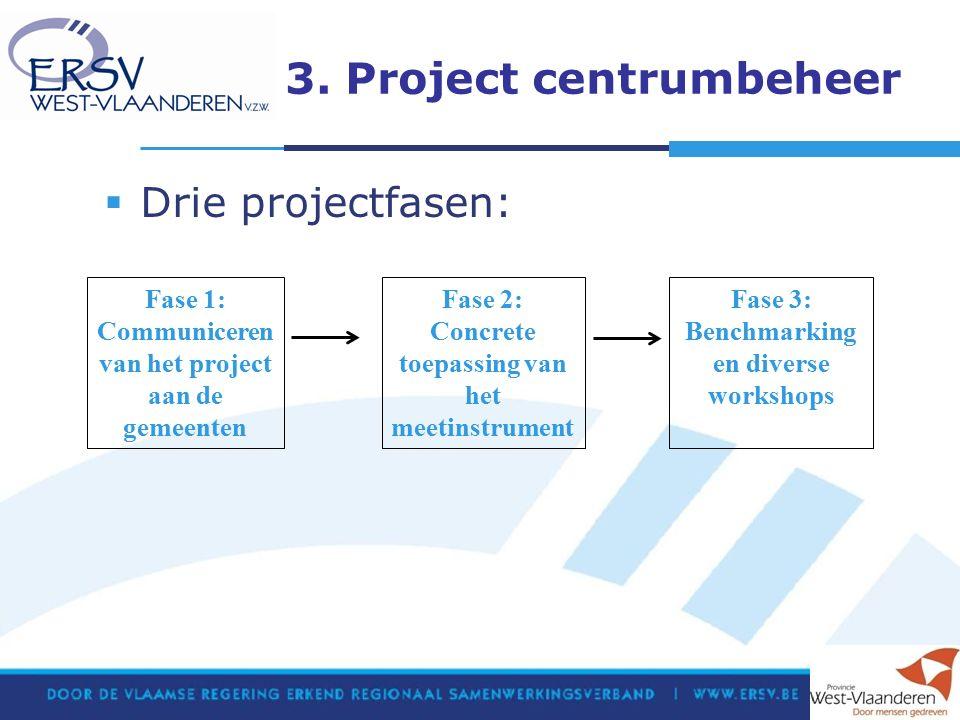 3. Project centrumbeheer  Drie projectfasen: Fase 1: Communiceren van het project aan de gemeenten Fase 2: Concrete toepassing van het meetinstrument