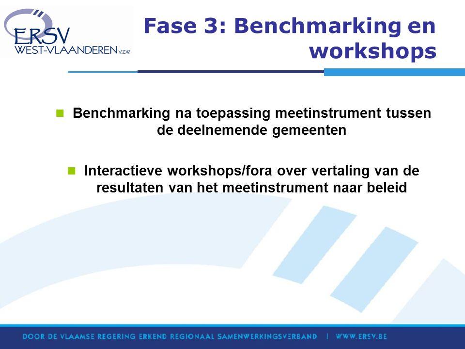 Fase 3: Benchmarking en workshops Benchmarking na toepassing meetinstrument tussen de deelnemende gemeenten Interactieve workshops/fora over vertaling van de resultaten van het meetinstrument naar beleid