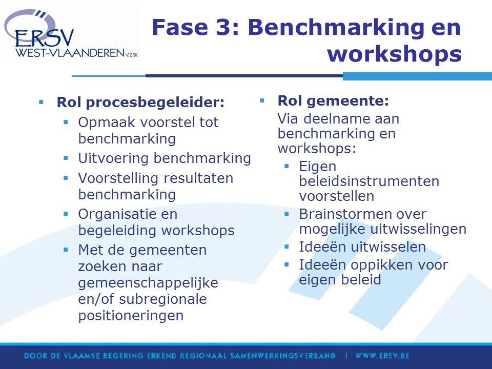 Fase 3: Benchmarking en workshops  Rol procesbegeleider:  Opmaak voorstel tot benchmarking  Uitvoering benchmarking  Voorstelling resultaten benchmarking  Organisatie en begeleiding workshops  Met de gemeenten zoeken naar gemeenschappelijke en/of subregionale positioneringen  Rol gemeente: Via deelname aan benchmarking en workshops:  Eigen beleidsinstrumenten voorstellen  Brainstormen over mogelijke uitwisselingen  Ideeën uitwisselen  Ideeën oppikken voor eigen beleid