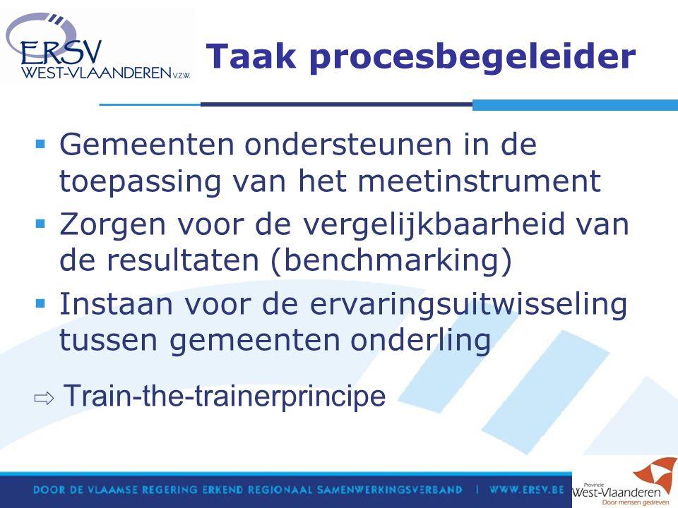 Taak procesbegeleider  Gemeenten ondersteunen in de toepassing van het meetinstrument  Zorgen voor de vergelijkbaarheid van de resultaten (benchmarking)  Instaan voor de ervaringsuitwisseling tussen gemeenten onderling ⇨ Train-the-trainerprincipe