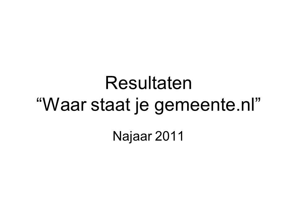 Resultaten Waar staat je gemeente.nl Najaar 2011