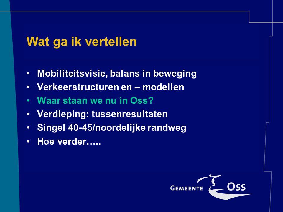 Wat ga ik vertellen Mobiliteitsvisie, balans in beweging Verkeerstructuren en – modellen Waar staan we nu in Oss.