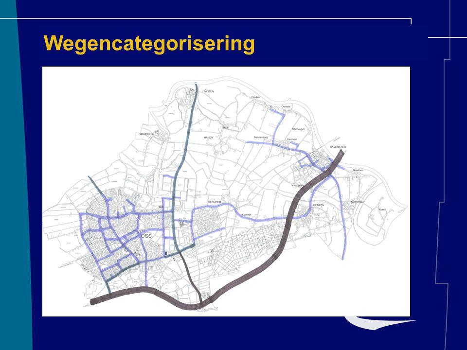 Wegencategorisering