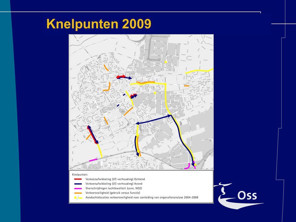 Knelpunten 2009