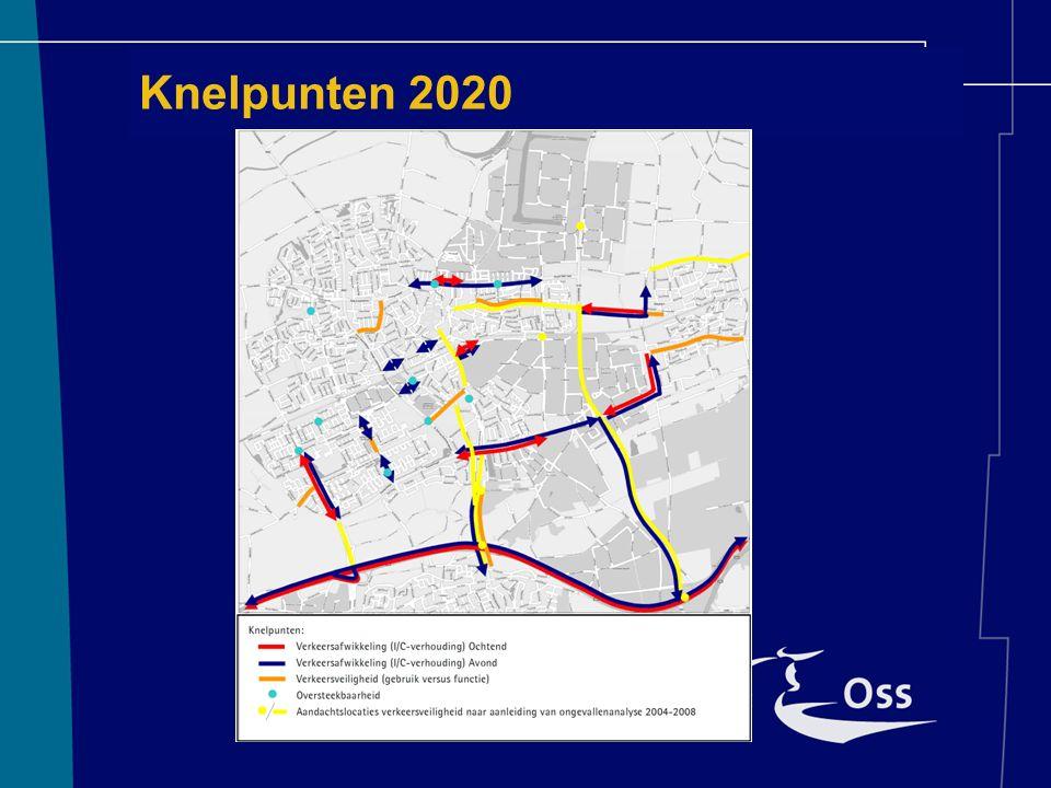 Knelpunten 2020