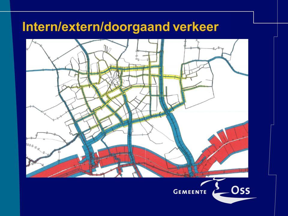 Intern/extern/doorgaand verkeer