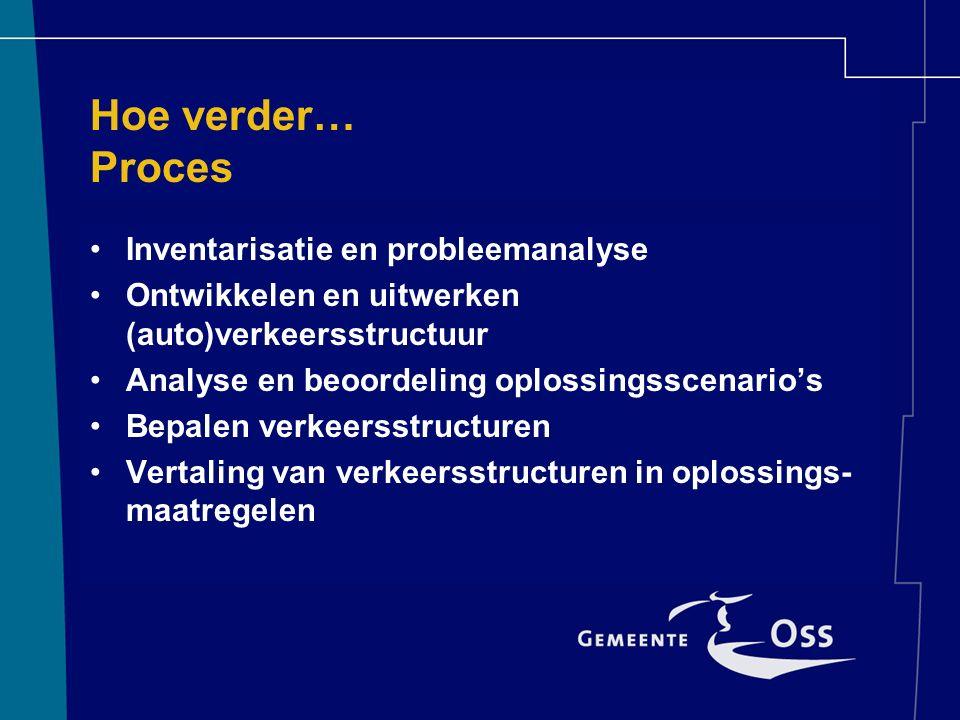 Hoe verder… Proces Inventarisatie en probleemanalyse Ontwikkelen en uitwerken (auto)verkeersstructuur Analyse en beoordeling oplossingsscenario's Bepalen verkeersstructuren Vertaling van verkeersstructuren in oplossings- maatregelen