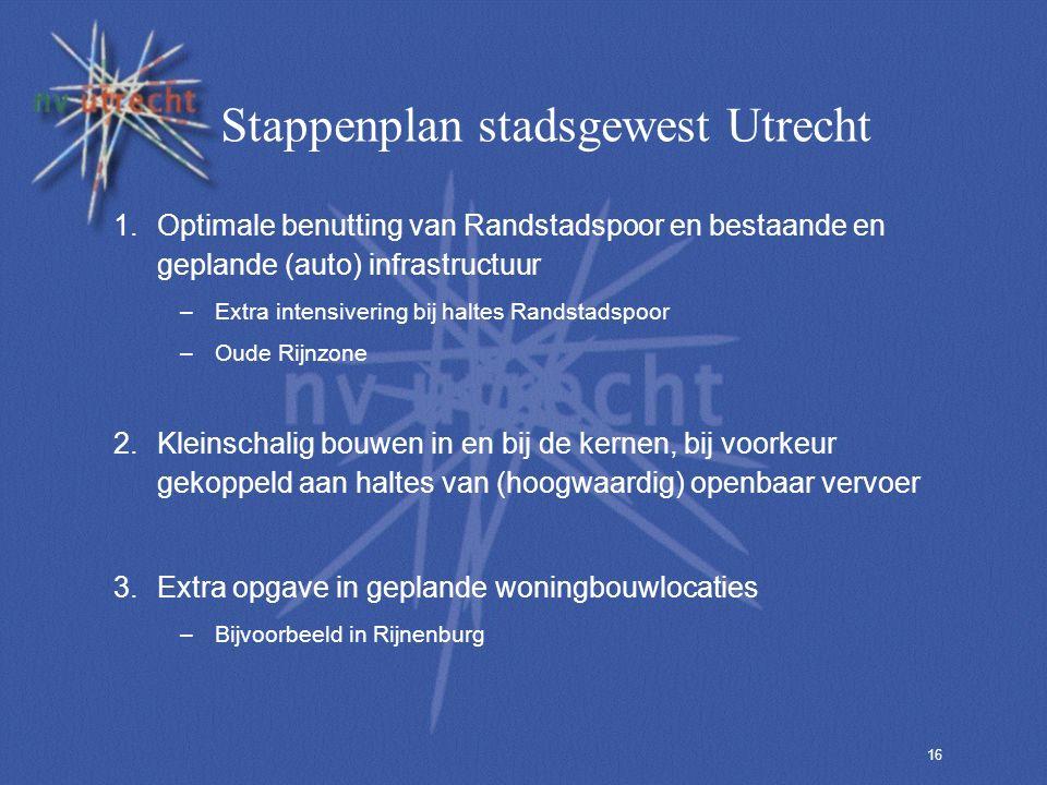 16 Stappenplan stadsgewest Utrecht 1.Optimale benutting van Randstadspoor en bestaande en geplande (auto) infrastructuur –Extra intensivering bij haltes Randstadspoor –Oude Rijnzone 2.Kleinschalig bouwen in en bij de kernen, bij voorkeur gekoppeld aan haltes van (hoogwaardig) openbaar vervoer 3.Extra opgave in geplande woningbouwlocaties –Bijvoorbeeld in Rijnenburg