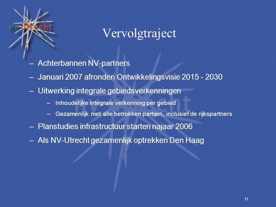 17 Vervolgtraject –Achterbannen NV-partners –Januari 2007 afronden Ontwikkelingsvisie 2015 - 2030 –Uitwerking integrale gebiedsverkenningen –Inhoudeli