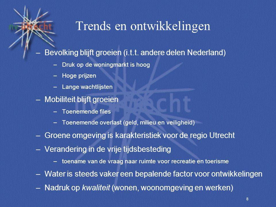 8 Trends en ontwikkelingen –Bevolking blijft groeien (i.t.t. andere delen Nederland) –Druk op de woningmarkt is hoog –Hoge prijzen –Lange wachtlijsten