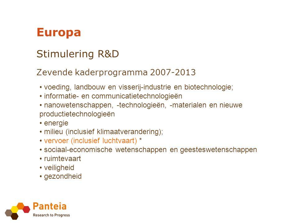 Stimulering R&D Zevende kaderprogramma 2007-2013 Europa voeding, landbouw en visserij-industrie en biotechnologie; informatie- en communicatietechnologieën nanowetenschappen, -technologieën, -materialen en nieuwe productietechnologieën energie milieu (inclusief klimaatverandering); vervoer (inclusief luchtvaart) * sociaal-economische wetenschappen en geesteswetenschappen ruimtevaart veiligheid gezondheid