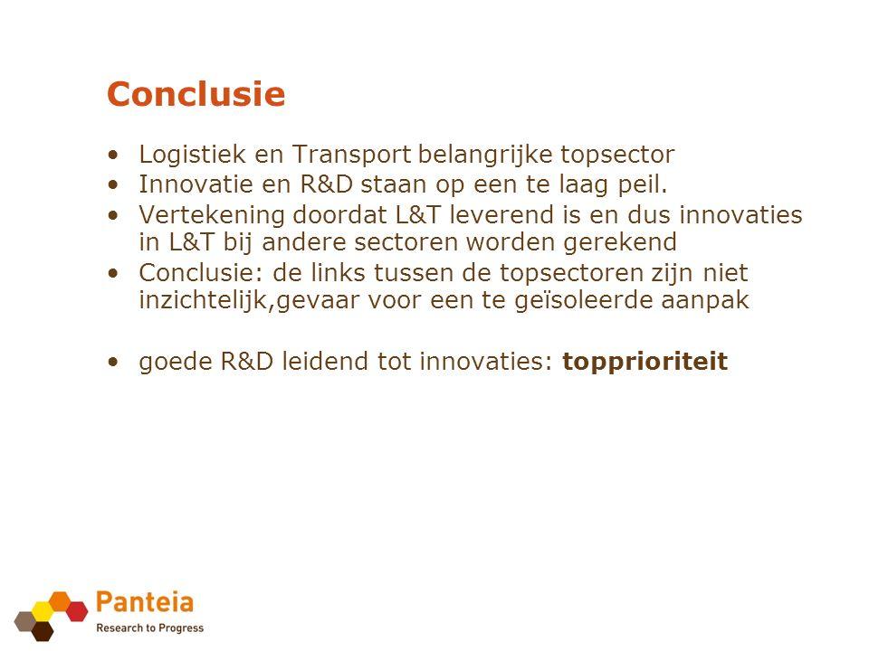 Aandachtspunten Innovatie Logistiek Ten opzichte andere topsectoren een inhaalslag Financiering R&D Kennisvalorisatie (Dinalog) Cross sectorale samenwerking Duurzaamheid Internationalisering Tempo (regie) Nederland