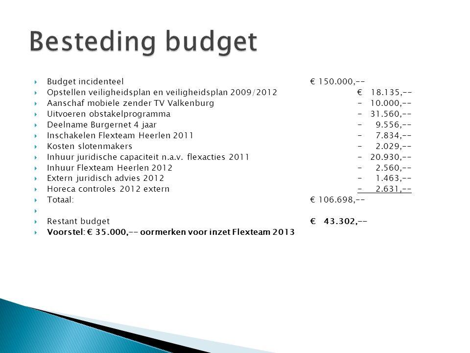  Budget incidenteel € 150.000,--  Opstellen veiligheidsplan en veiligheidsplan 2009/2012€ 18.135,--  Aanschaf mobiele zender TV Valkenburg- 10.000,--  Uitvoeren obstakelprogramma- 31.560,--  Deelname Burgernet 4 jaar- 9.556,--  Inschakelen Flexteam Heerlen 2011- 7.834,--  Kosten slotenmakers- 2.029,--  Inhuur juridische capaciteit n.a.v.