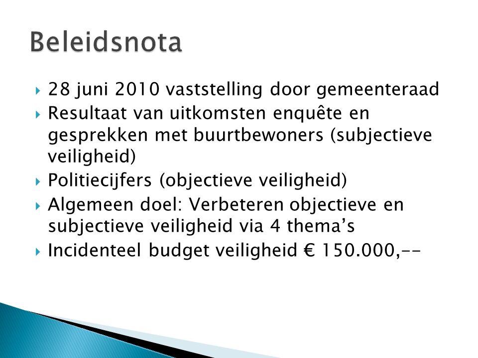 NrBeleidsdoelBenTB'hemH'hemSoGSibb e V'bur g 1Verminderen slachtofferkans in 2011/2012 tot Nvt<8,967,20Nvt 10,2 2Verminderen onveiligheidgevoelens in 2011/2012 tot 11,2 % <14% 13,8% 11,0 Nvt 10,5 3In 2010 is inzicht in de risico's van fysieke veiligheid.