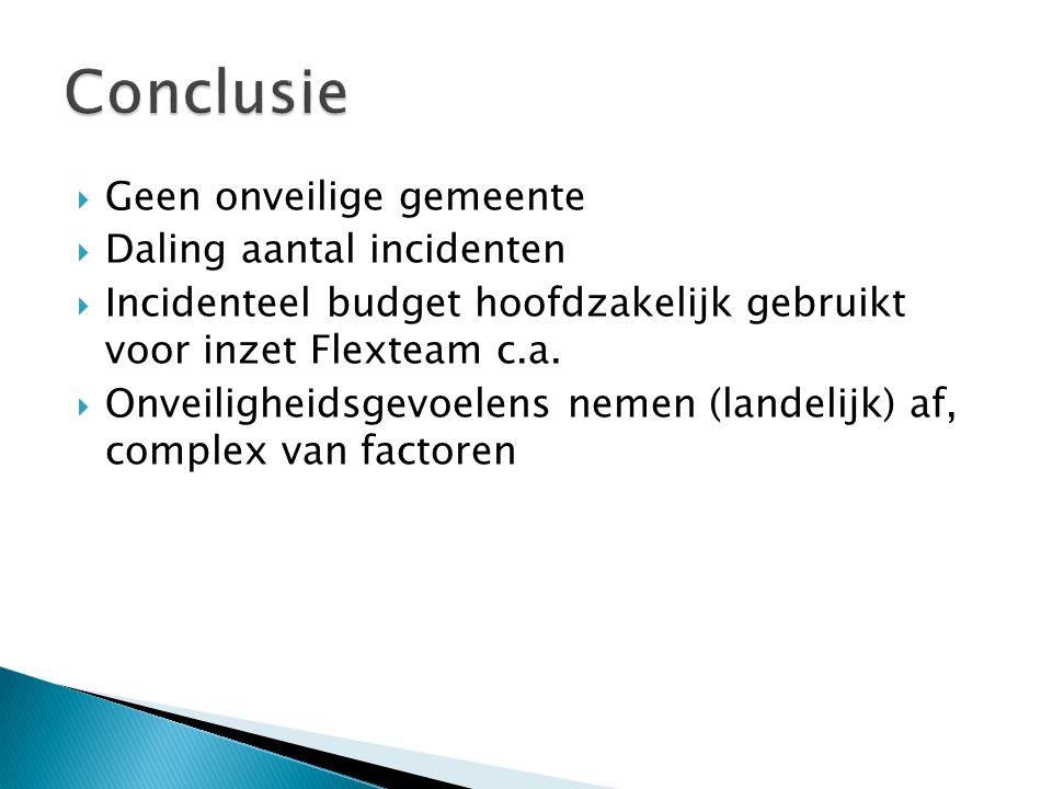  Geen onveilige gemeente  Daling aantal incidenten  Incidenteel budget hoofdzakelijk gebruikt voor inzet Flexteam c.a.