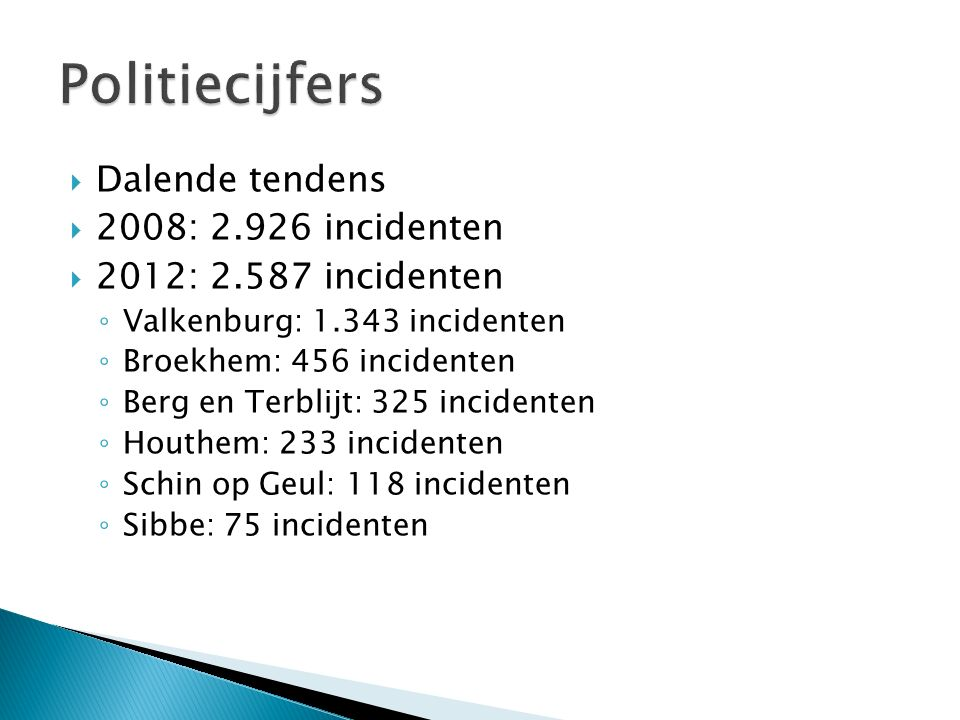  Dalende tendens  2008: 2.926 incidenten  2012: 2.587 incidenten ◦ Valkenburg: 1.343 incidenten ◦ Broekhem: 456 incidenten ◦ Berg en Terblijt: 325 incidenten ◦ Houthem: 233 incidenten ◦ Schin op Geul: 118 incidenten ◦ Sibbe: 75 incidenten