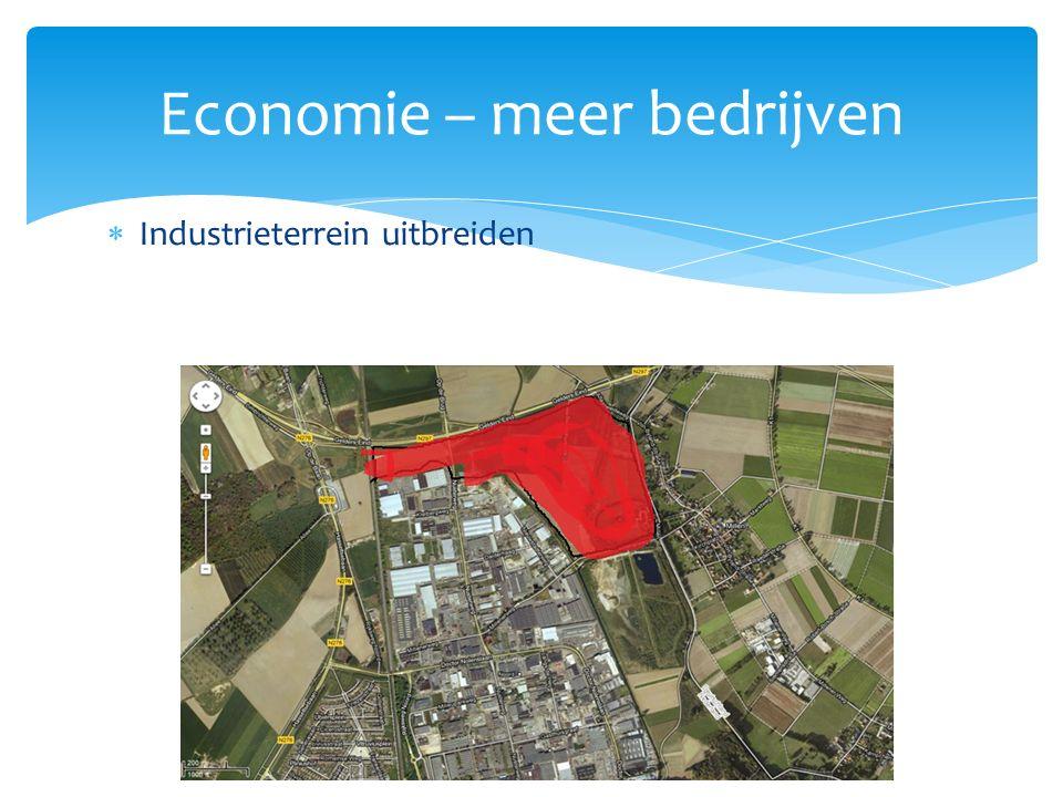  Industrieterrein uitbreiden Economie – meer bedrijven