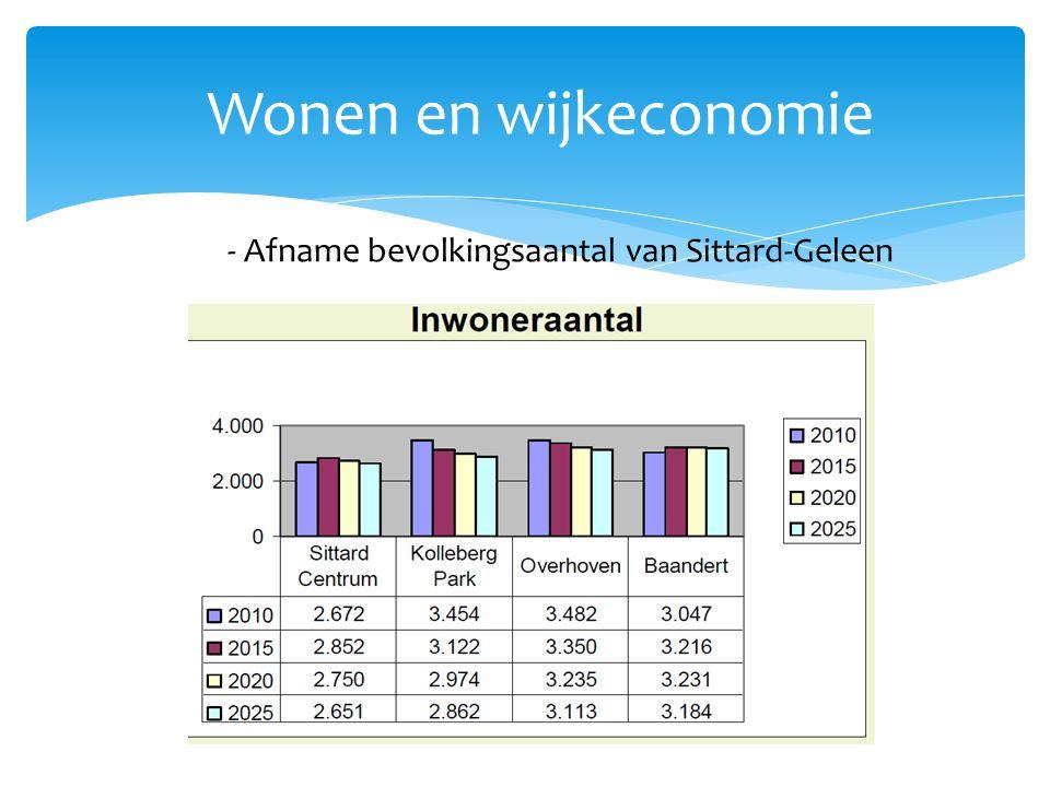 Wonen en wijkeconomie - Afname bevolkingsaantal van Sittard-Geleen