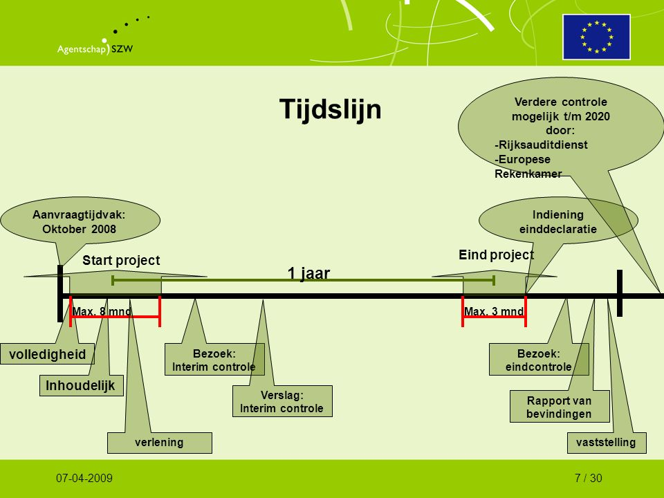 Tijdslijn Aanvraagtijdvak: Oktober 2008 volledigheid Bezoek: Interim controle Inhoudelijk Start project Eind project Max.