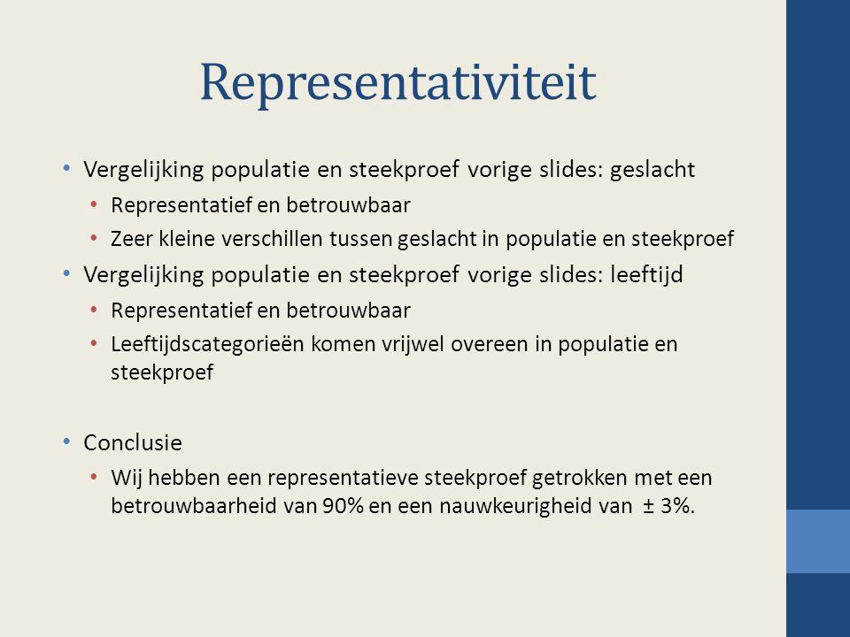 Representativiteit Vergelijking populatie en steekproef vorige slides: geslacht Representatief en betrouwbaar Zeer kleine verschillen tussen geslacht