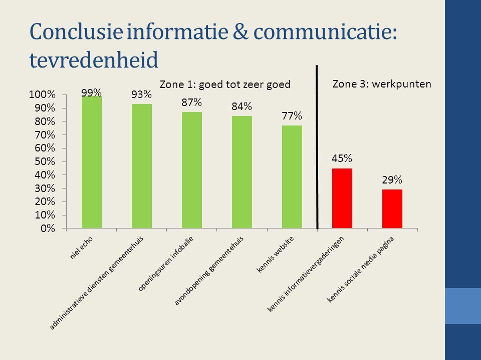 Conclusie informatie & communicatie: tevredenheid Zone 1: goed tot zeer goed Zone 3: werkpunten