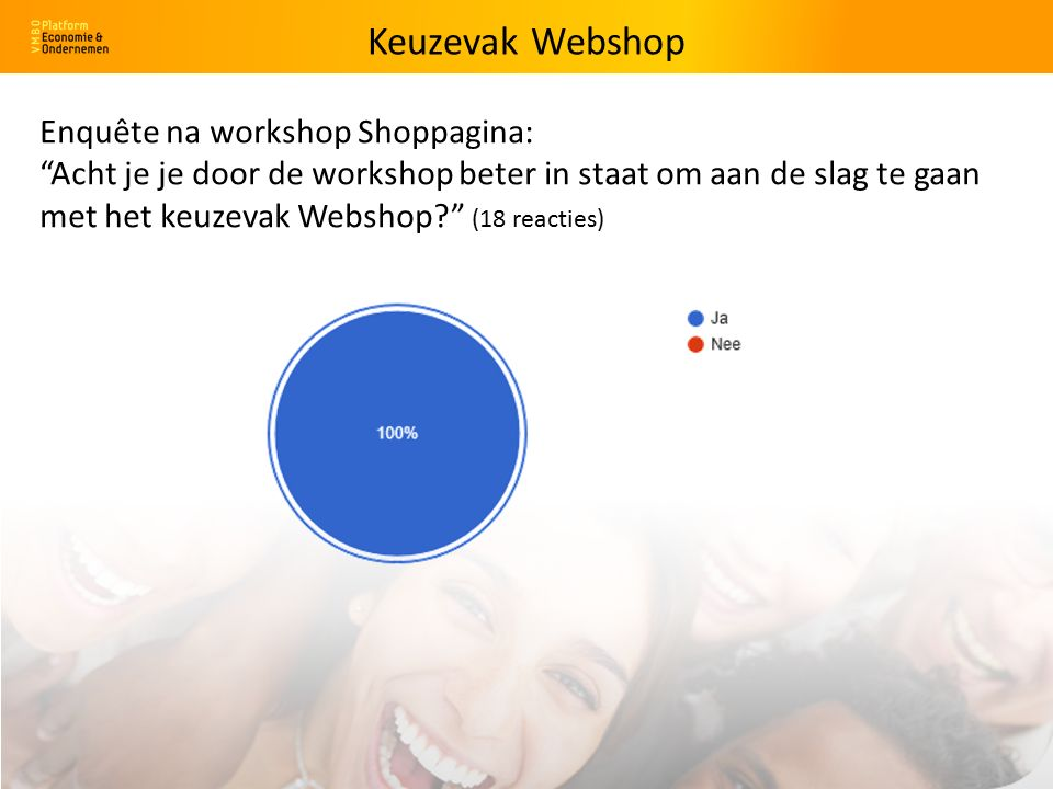 "Enquête na workshop Shoppagina: ""Acht je je door de workshop beter in staat om aan de slag te gaan met het keuzevak Webshop?"" (18 reacties) Keuzevak W"