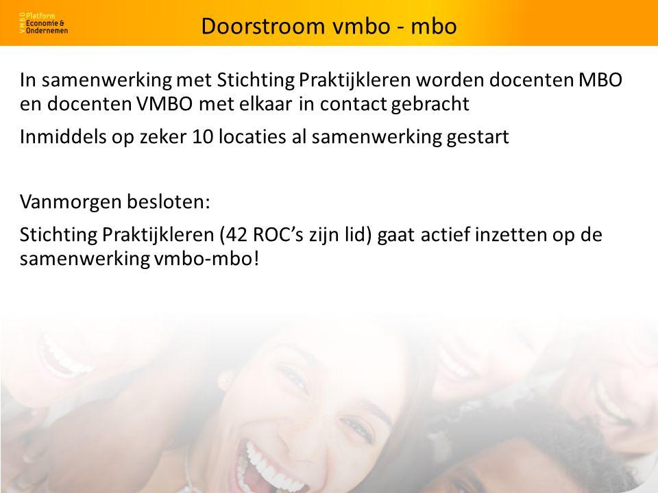 In samenwerking met Stichting Praktijkleren worden docenten MBO en docenten VMBO met elkaar in contact gebracht Inmiddels op zeker 10 locaties al samenwerking gestart Vanmorgen besloten: Stichting Praktijkleren (42 ROC's zijn lid) gaat actief inzetten op de samenwerking vmbo-mbo!