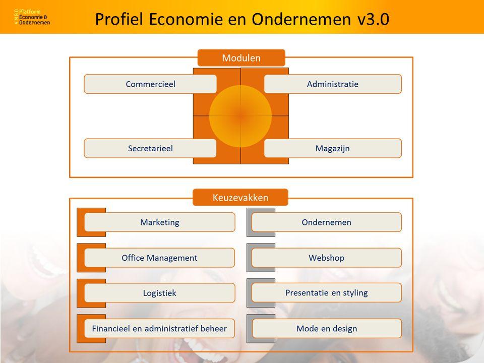 Profiel Economie en Ondernemen v3.0