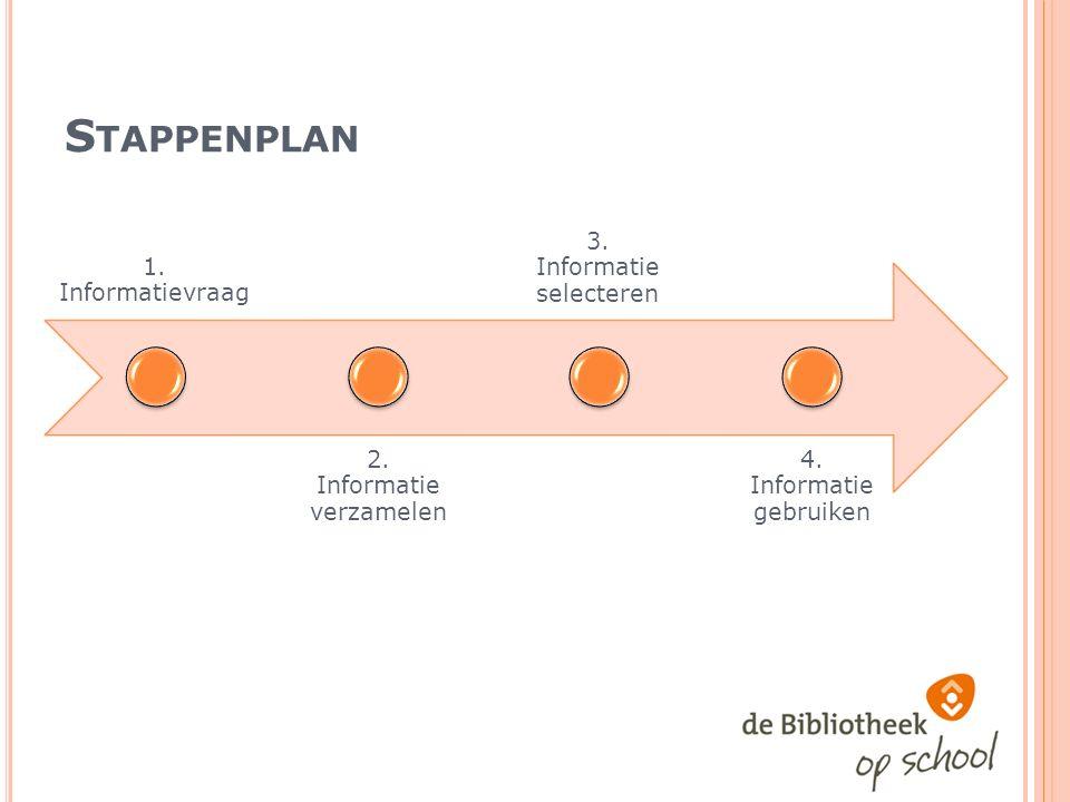 S TAPPENPLAN 1. Informatievraag 2. Informatie verzamelen 3.