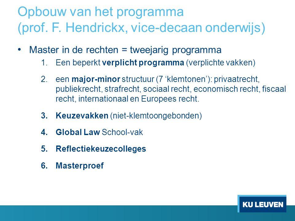 Opbouw van het programma (prof. F.