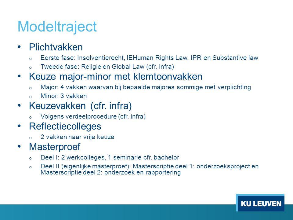 Modeltraject Plichtvakken o Eerste fase: Insolventierecht, IEHuman Rights Law, IPR en Substantive law o Tweede fase: Religie en Global Law (cfr.