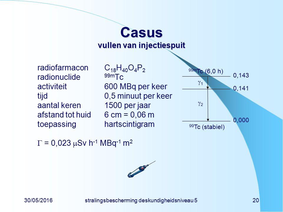 30/05/2016stralingsbescherming deskundigheidsniveau 520 Casus vullen van injectiespuit radiofarmaconC 18 H 40 O 4 P 2 radionuclide 99m Tc activiteit600 MBq per keer tijd0,5 minuut per keer aantal keren1500 per jaar afstand tot huid6 cm = 0,06 m toepassinghartscintigram  = 0,023  Sv h -1 MBq -1 m 2 99m Tc (6,0 h) 99 Tc (stabiel) 0,000 0,141 0,143 22 11