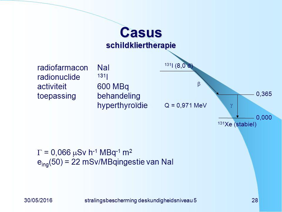 30/05/2016stralingsbescherming deskundigheidsniveau 528 Casus schildkliertherapie radiofarmaconNaI radionuclide 131 I activiteit600 MBq toepassingbehandeling hyperthyroïdie  = 0,066  Sv h -1 MBq -1 m 2 e ing (50) = 22 mSv/MBqingestie van NaI 131 I (8,0 d) 131 Xe (stabiel)   Q = 0,971 MeV 0,000 0,365