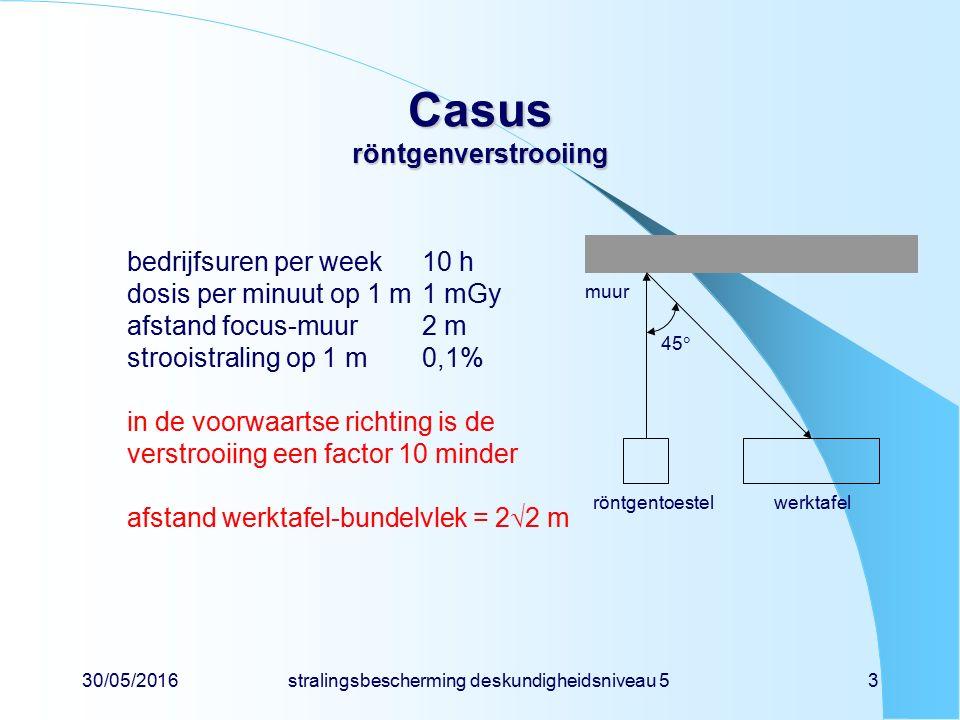 30/05/2016stralingsbescherming deskundigheidsniveau 53 Casus röntgenverstrooiing bedrijfsuren per week10 h dosis per minuut op 1 m1 mGy afstand focus-muur2 m strooistraling op 1 m0,1% in de voorwaartse richting is de verstrooiing een factor 10 minder afstand werktafel-bundelvlek = 2  2 m muur röntgentoestelwerktafel 45 