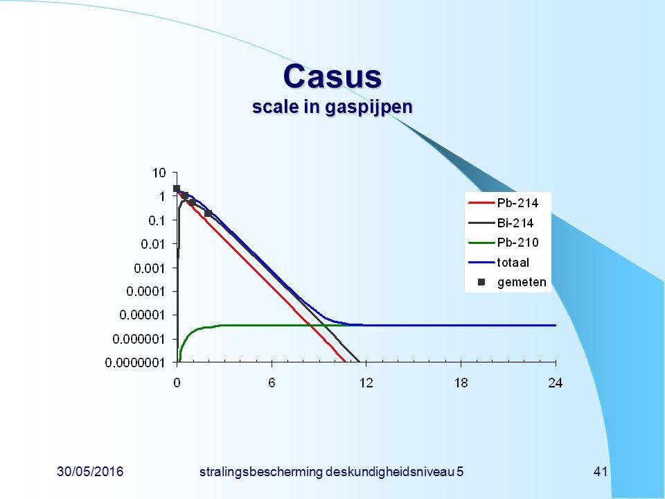 30/05/2016stralingsbescherming deskundigheidsniveau 541 Casus scale in gaspijpen
