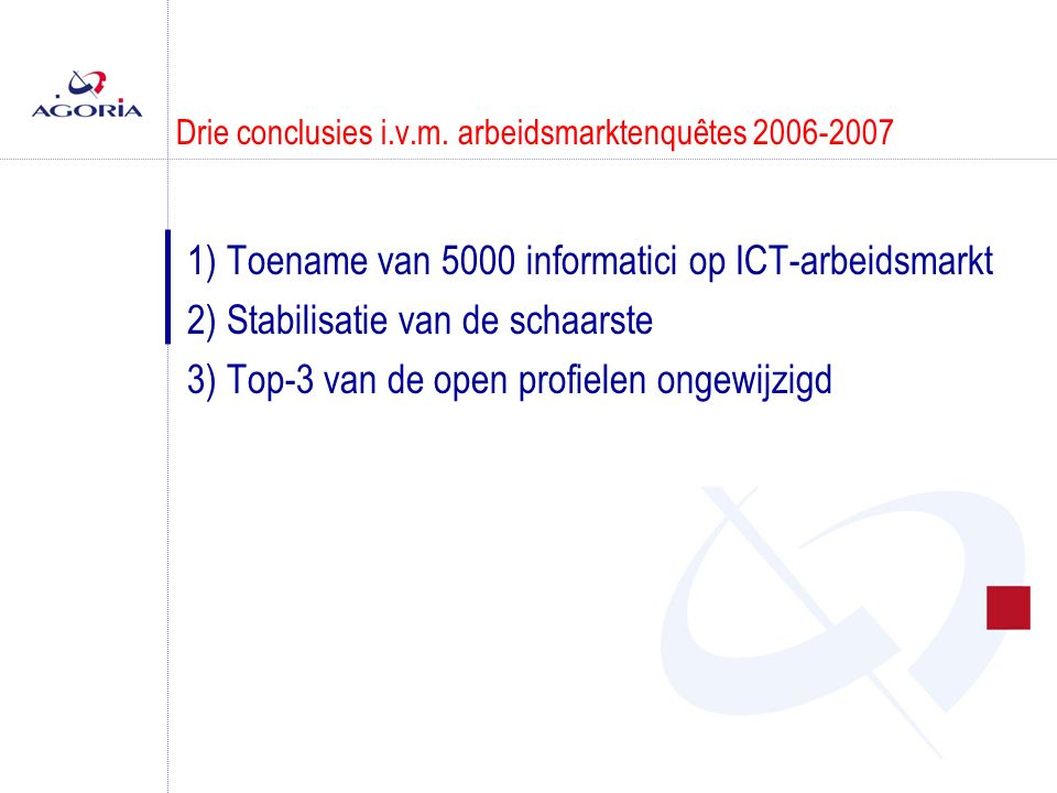 Drie conclusies i.v.m.
