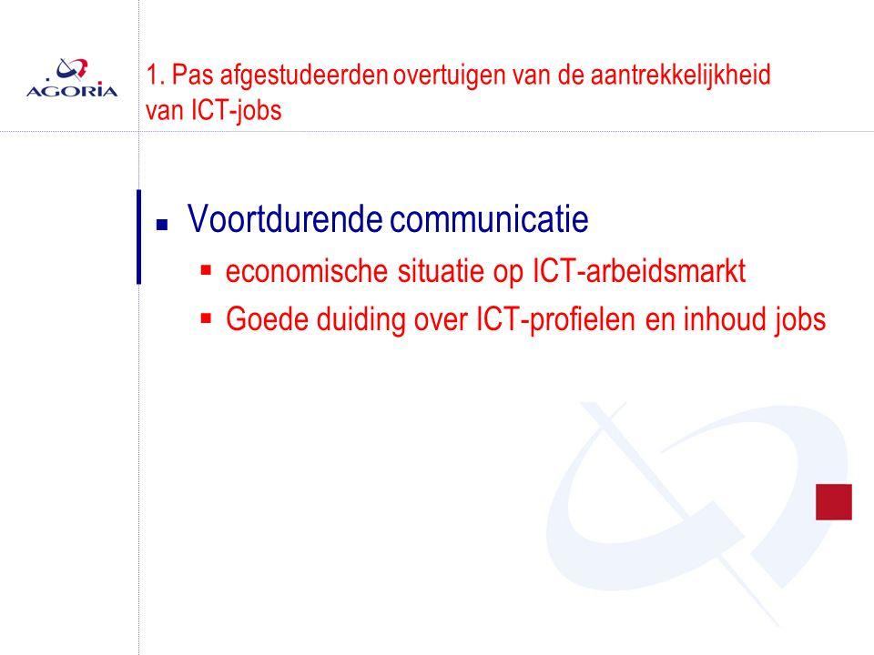 1. Pas afgestudeerden overtuigen van de aantrekkelijkheid van ICT-jobs n Voortdurende communicatie  economische situatie op ICT-arbeidsmarkt  Goede